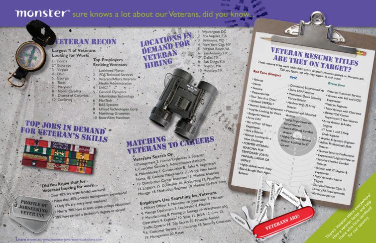 monster-veterans-poster3-low